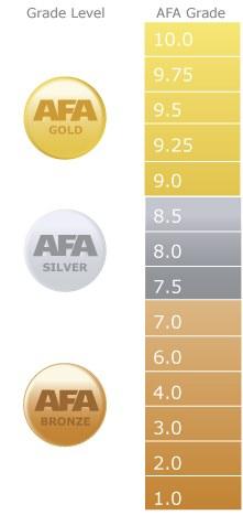 AFA grading scale